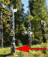 Idiom Definition - low on the totem pole